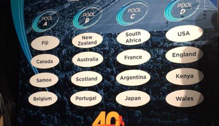 Draw announced for Hong Kong sevens 2015